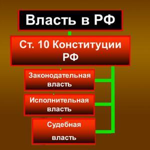 Органы власти Исаклов